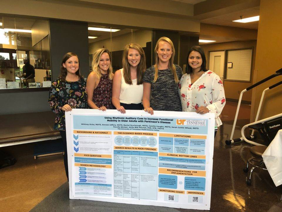 Master of Occupational Therapy Student Critically Appraised Topics
